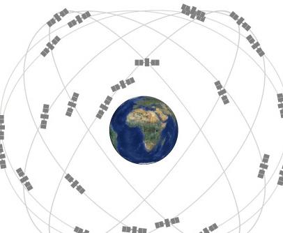 GPS定位服务